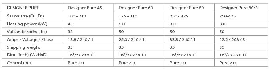 Designer Pure heater technical information