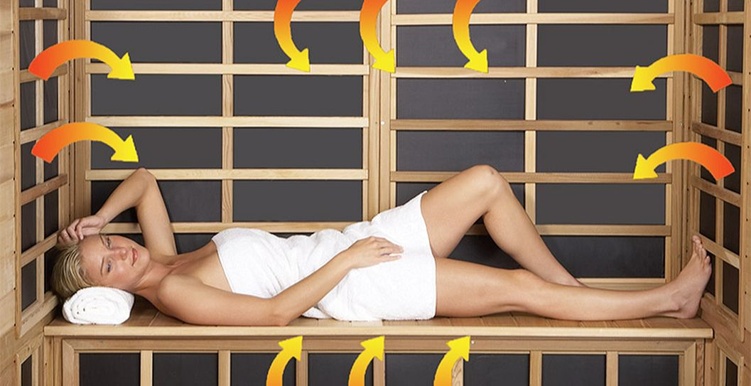 The Most Common Infrared Sauna Questions with Answers! featured image
