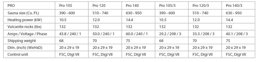 PRO-heater-chart