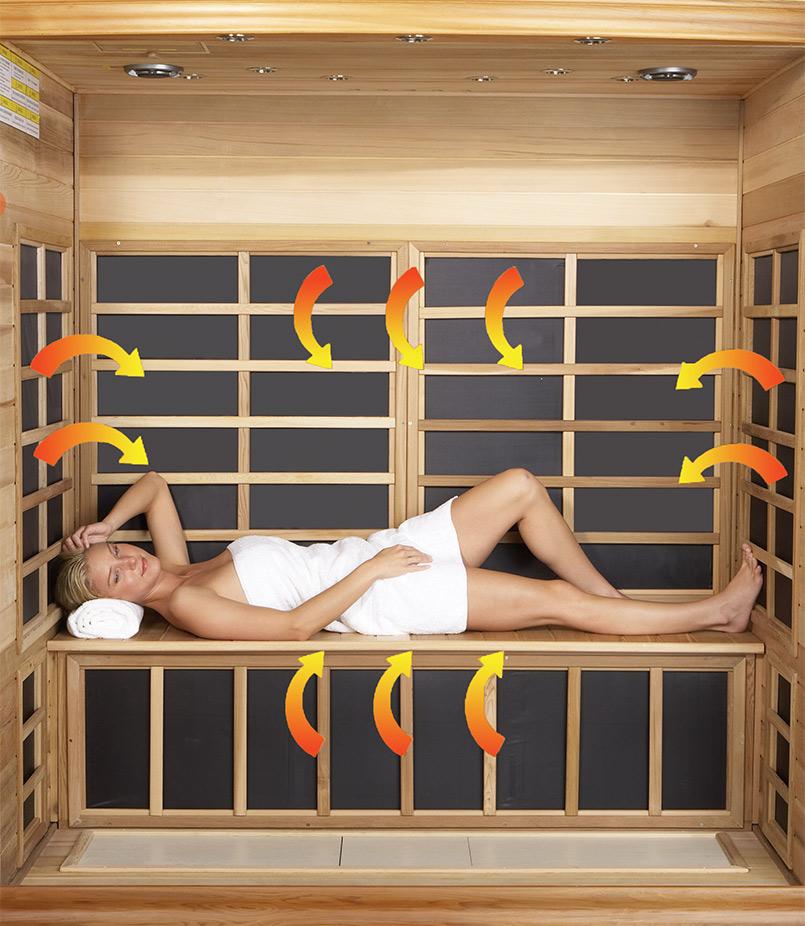 infrared-saunas-feature-3